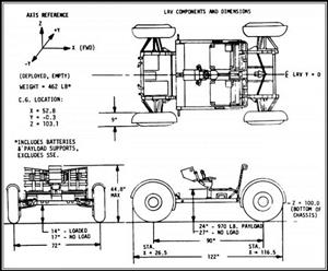 wiring diagram for a car ammeter ammeter schematic diagram